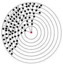 ESC-Concentración (1)